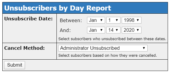 SubReports-UnsubsByDay.png